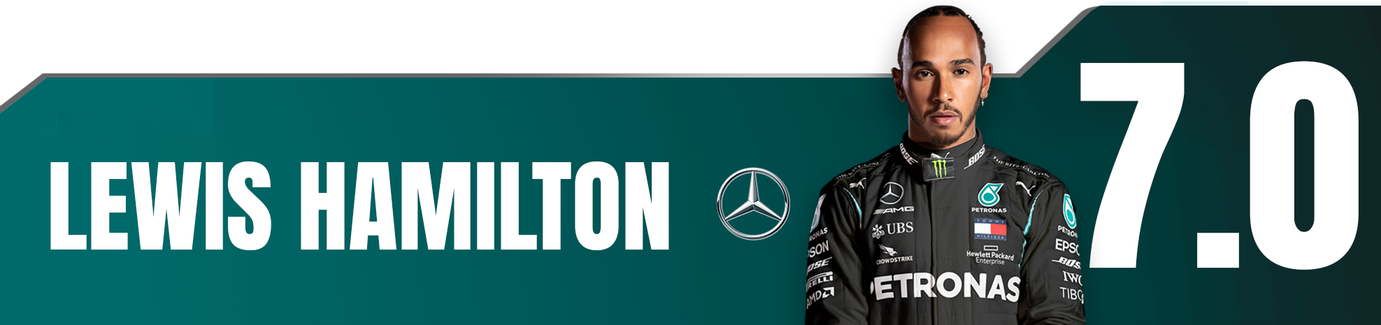 Lewis Hamilton Rating