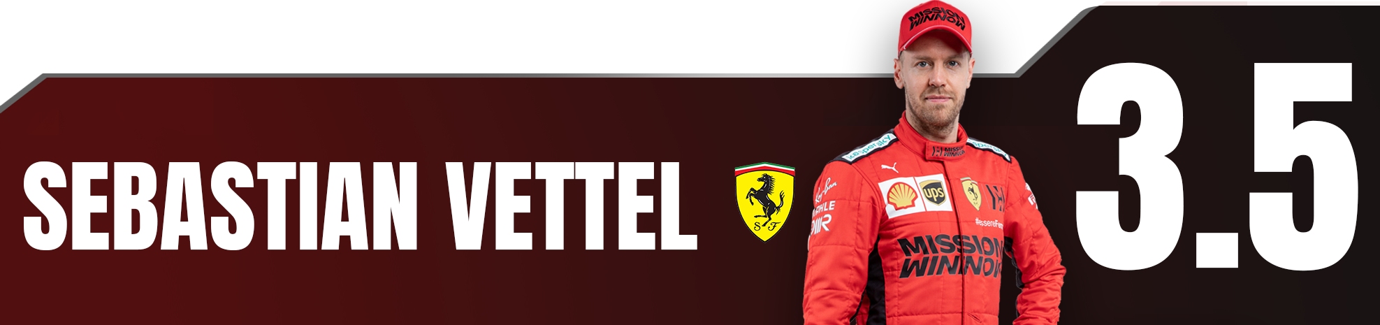 Sebastian Vettel Ratings