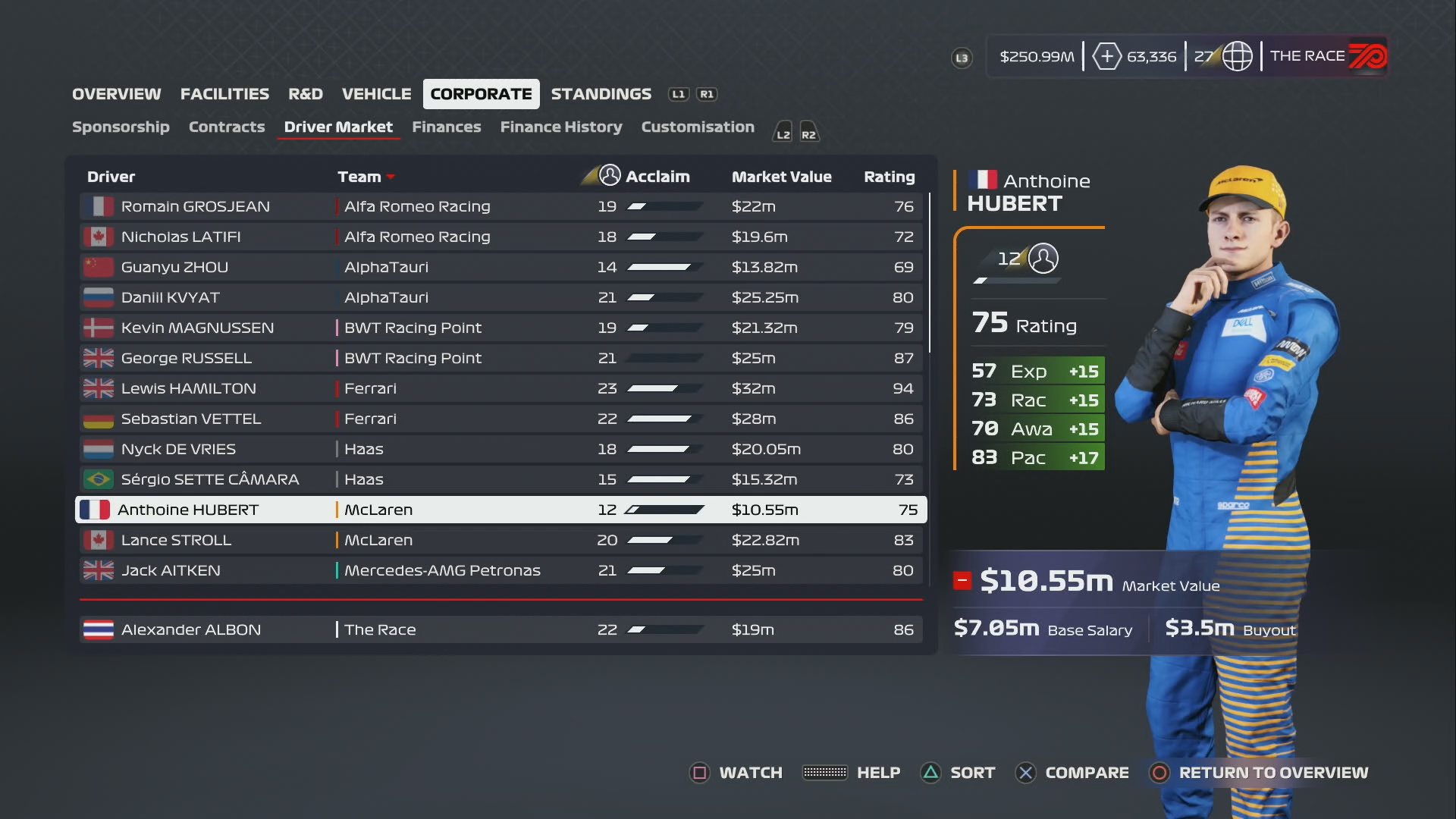 How F1 2020 Ratings Evolve Over A Full My Team Campaign The Race
