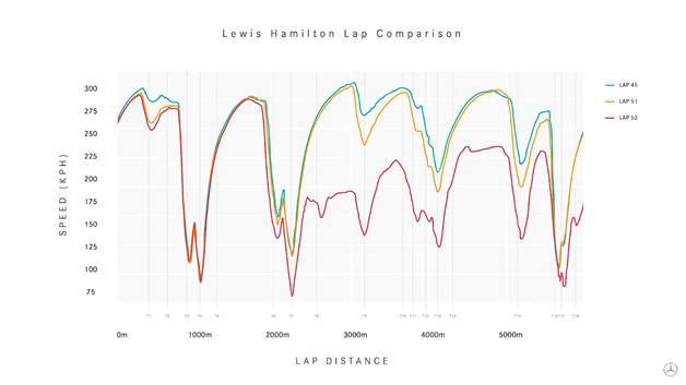 Lewis Hamilton Mercedes Silverstone F1 2020