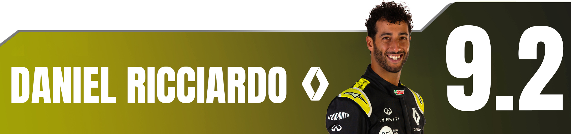 Ricciardo Mug