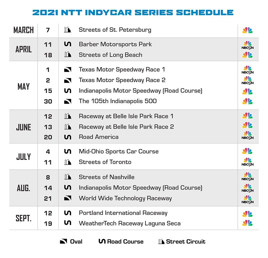 [Image: IndyCar-2021-schedule.jpg]