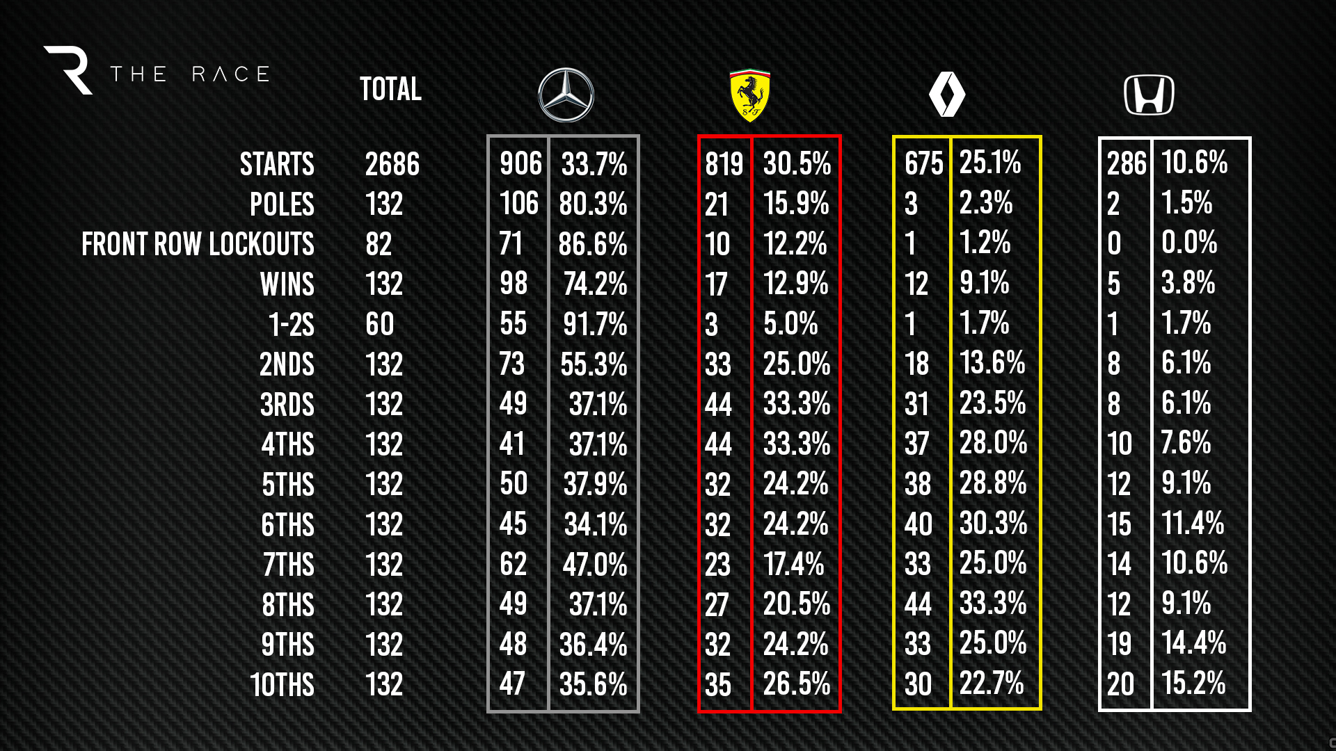 Manufacturers Table Races And Percent Updated (1)